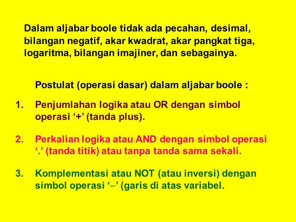 Postulat (operasi dasar) dalam aljabar boole :