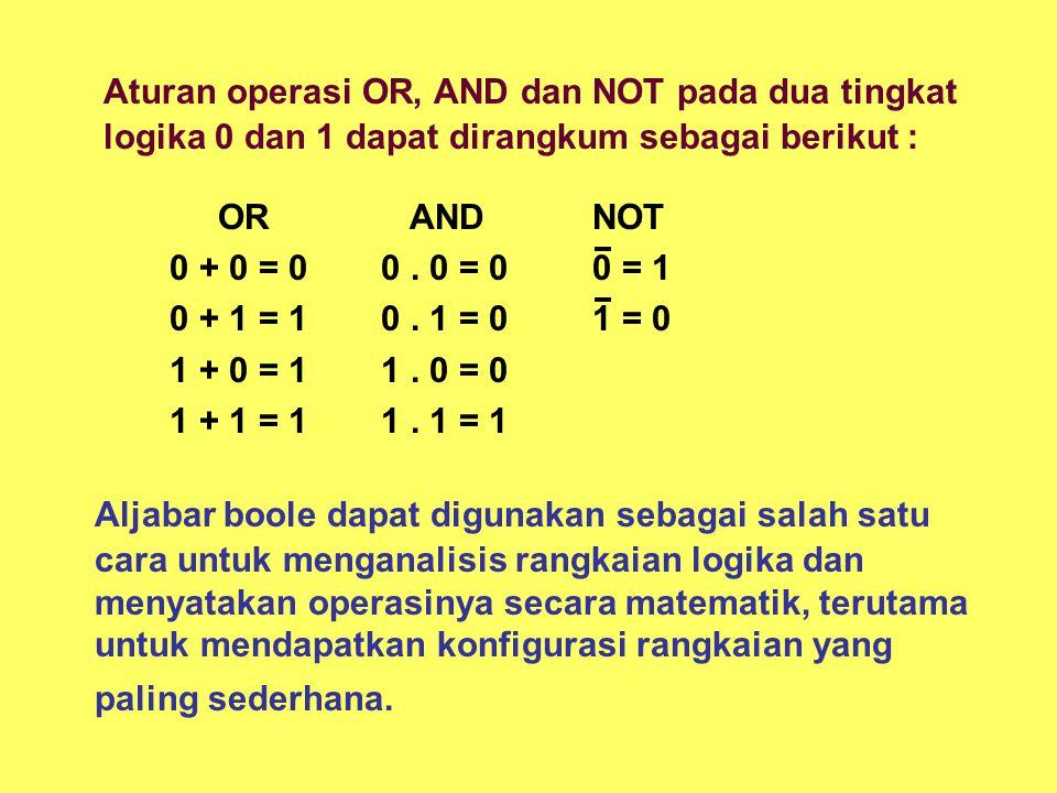 Aturan operasi OR, AND dan NOT pada dua tingkat logika 0 dan 1 dapat dirangkum sebagai berikut :
