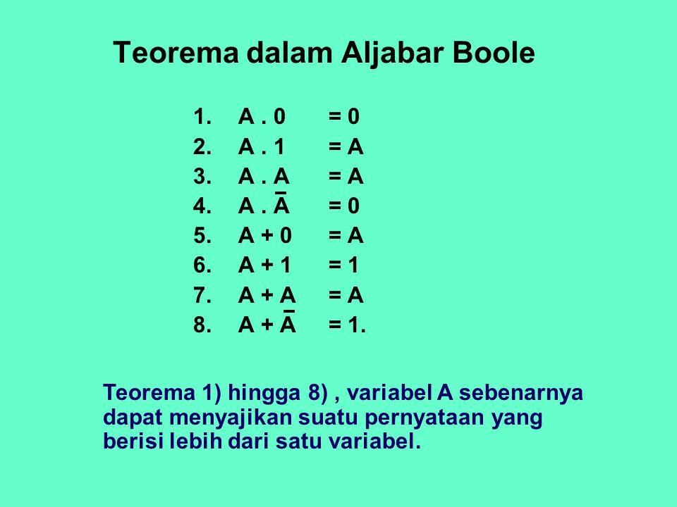 Teorema dalam Aljabar Boole