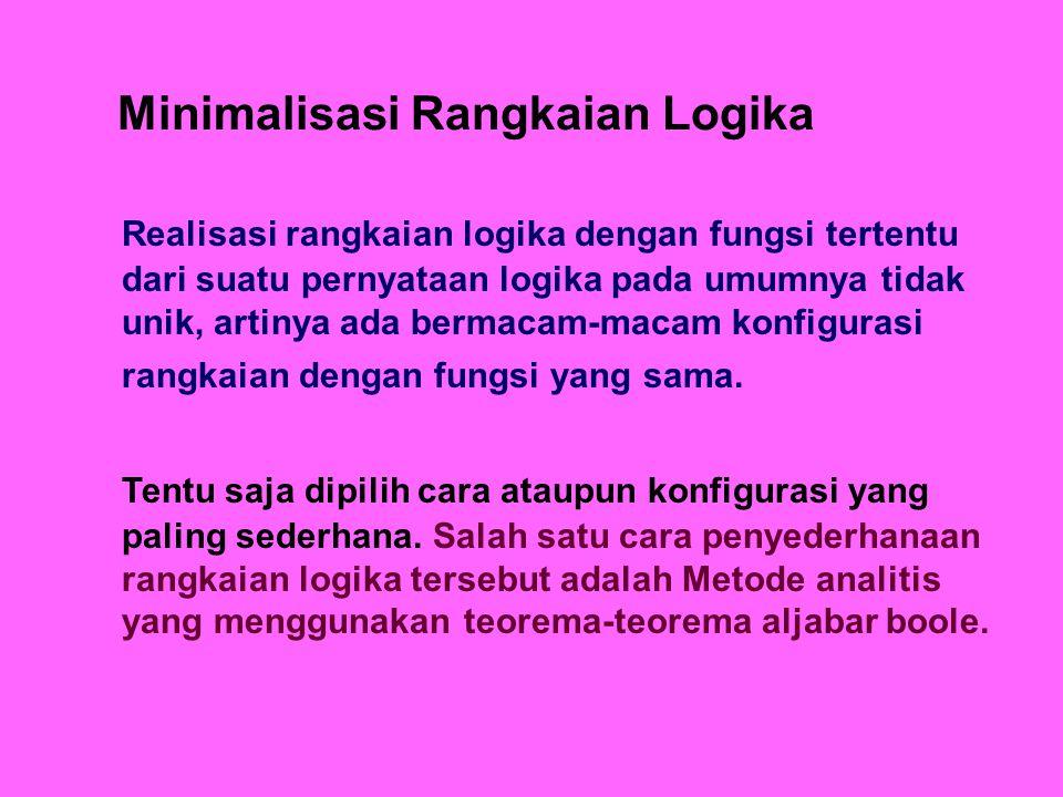 Minimalisasi Rangkaian Logika