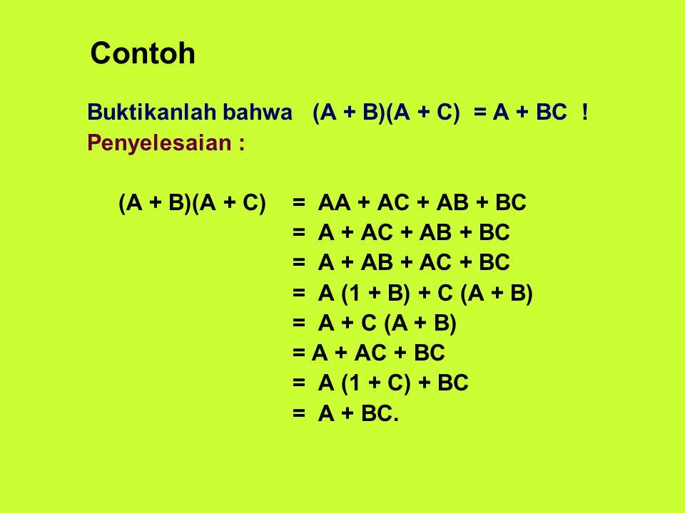Contoh Buktikanlah bahwa (A + B)(A + C) = A + BC ! Penyelesaian :