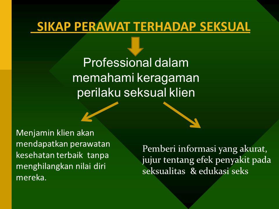 Professional dalam memahami keragaman perilaku seksual klien