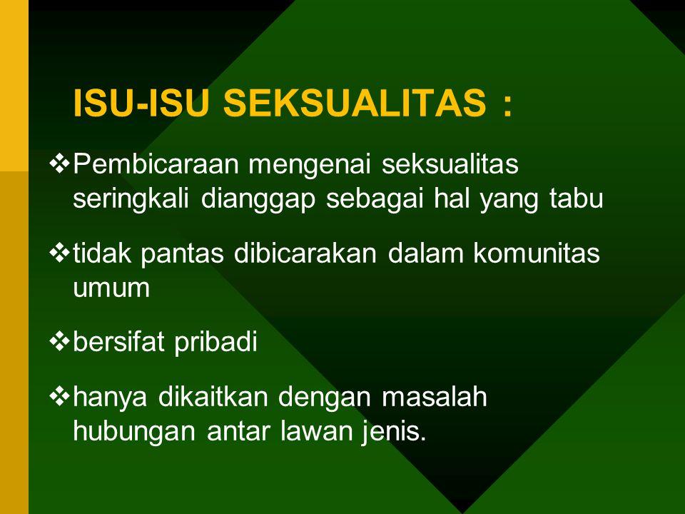ISU-ISU SEKSUALITAS : Pembicaraan mengenai seksualitas seringkali dianggap sebagai hal yang tabu. tidak pantas dibicarakan dalam komunitas umum.