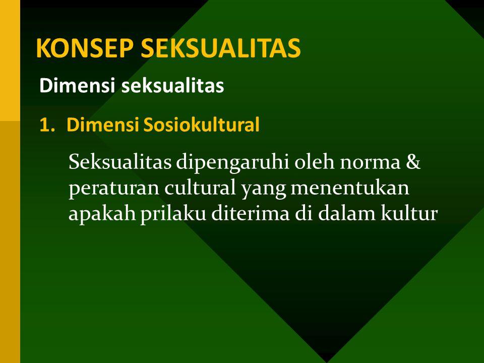 KONSEP SEKSUALITAS Dimensi seksualitas Dimensi Sosiokultural