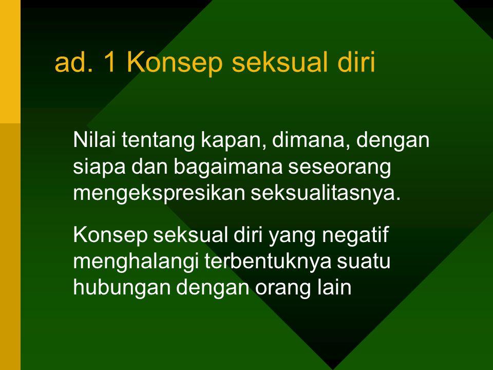 ad. 1 Konsep seksual diri