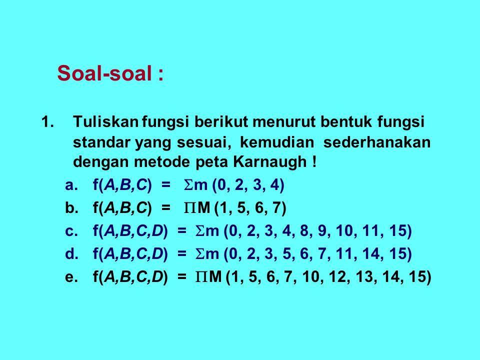 Soal-soal : 1. Tuliskan fungsi berikut menurut bentuk fungsi standar yang sesuai, kemudian sederhanakan dengan metode peta Karnaugh !