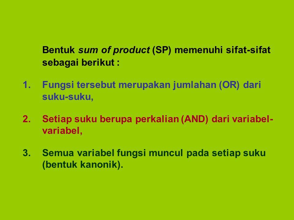Bentuk sum of product (SP) memenuhi sifat-sifat sebagai berikut :