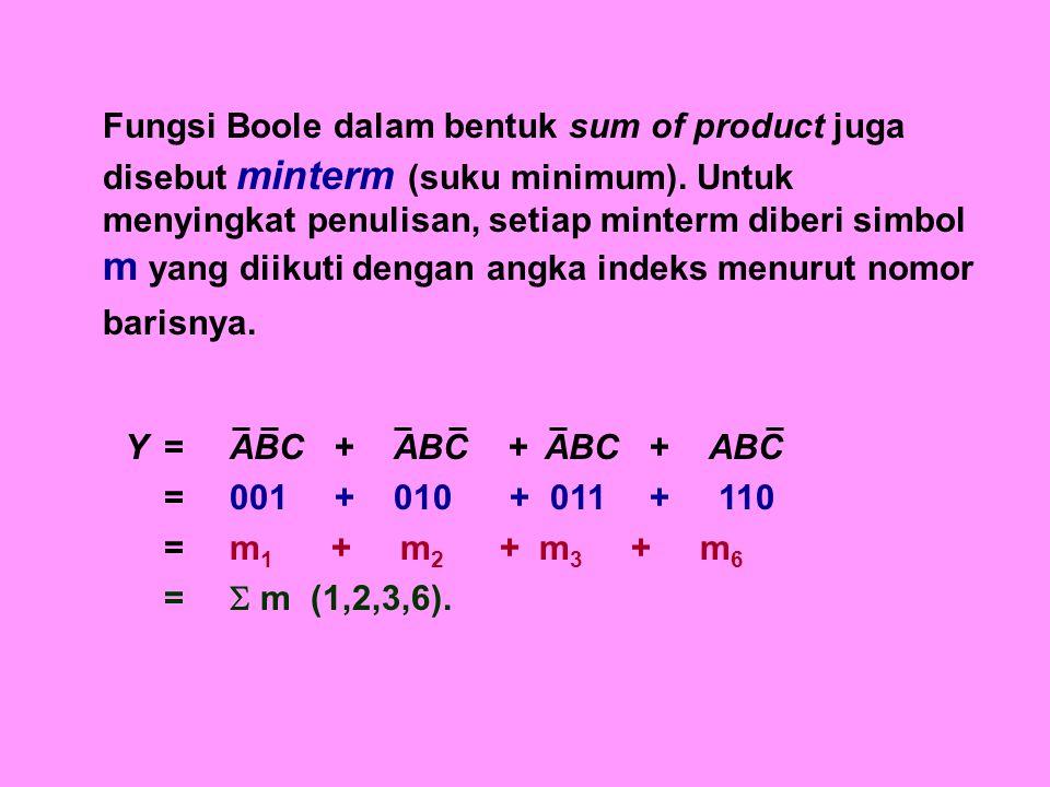 Fungsi Boole dalam bentuk sum of product juga disebut minterm (suku minimum). Untuk menyingkat penulisan, setiap minterm diberi simbol m yang diikuti dengan angka indeks menurut nomor barisnya.