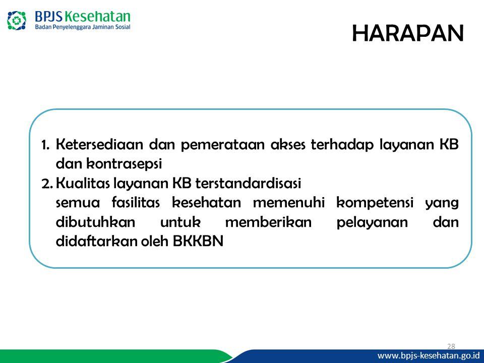HARAPAN Ketersediaan dan pemerataan akses terhadap layanan KB dan kontrasepsi. Kualitas layanan KB terstandardisasi.