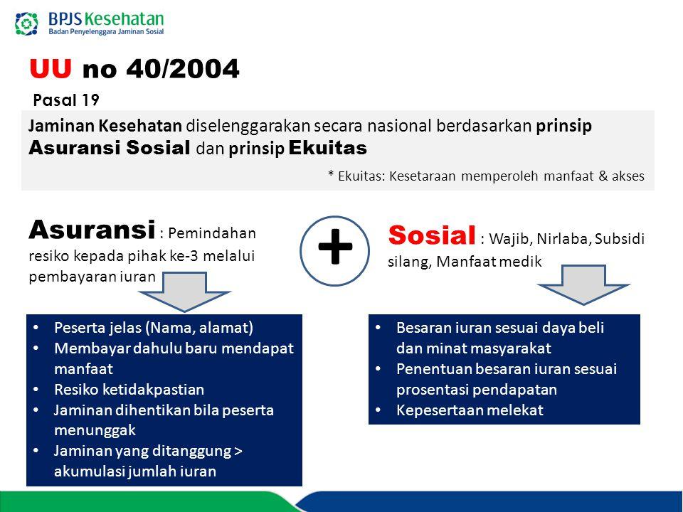 UU no 40/2004 Pasal 19. Jaminan Kesehatan diselenggarakan secara nasional berdasarkan prinsip Asuransi Sosial dan prinsip Ekuitas.