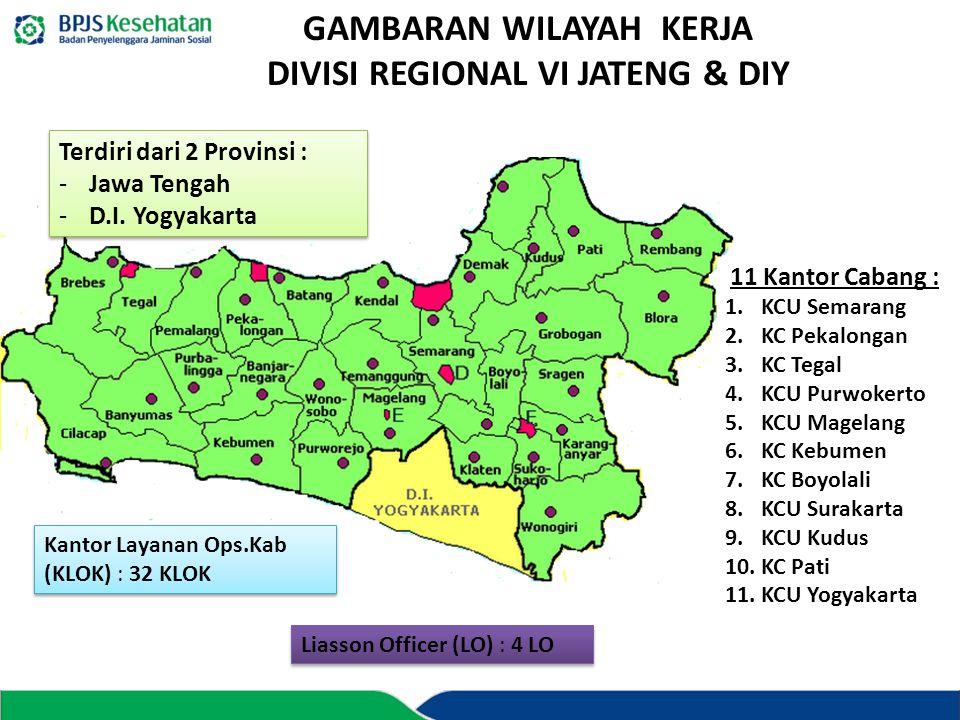 GAMBARAN WILAYAH KERJA DIVISI REGIONAL VI JATENG & DIY