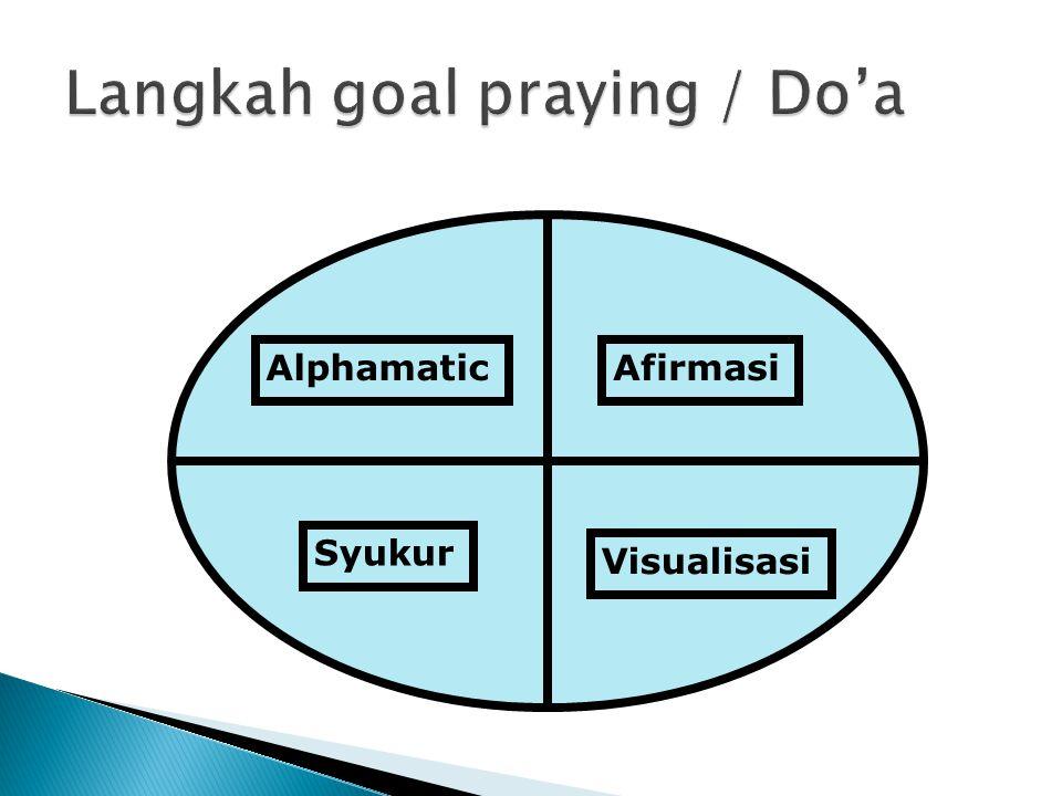 Langkah goal praying / Do'a