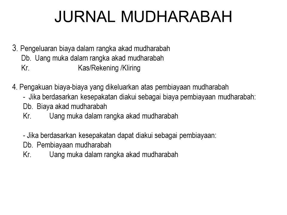 JURNAL MUDHARABAH 3. Pengeluaran biaya dalam rangka akad mudharabah