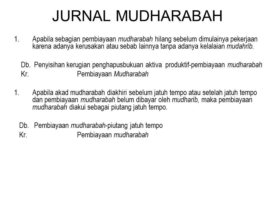 JURNAL MUDHARABAH
