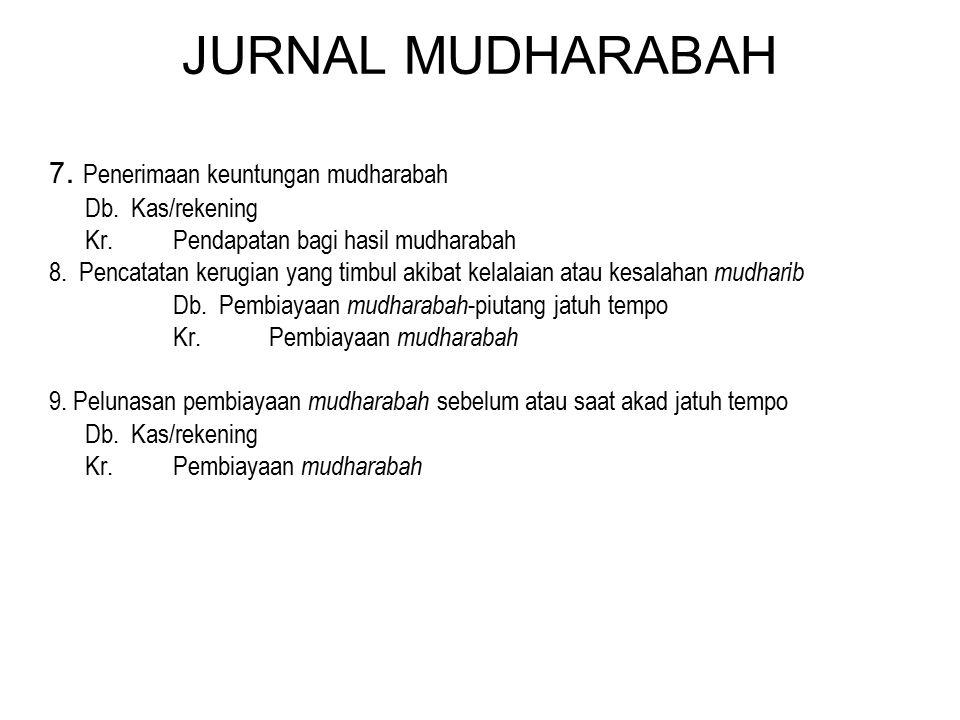 JURNAL MUDHARABAH 7. Penerimaan keuntungan mudharabah Db. Kas/rekening