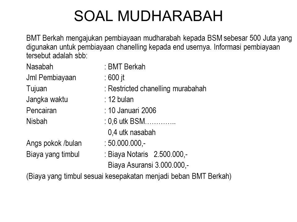 SOAL MUDHARABAH