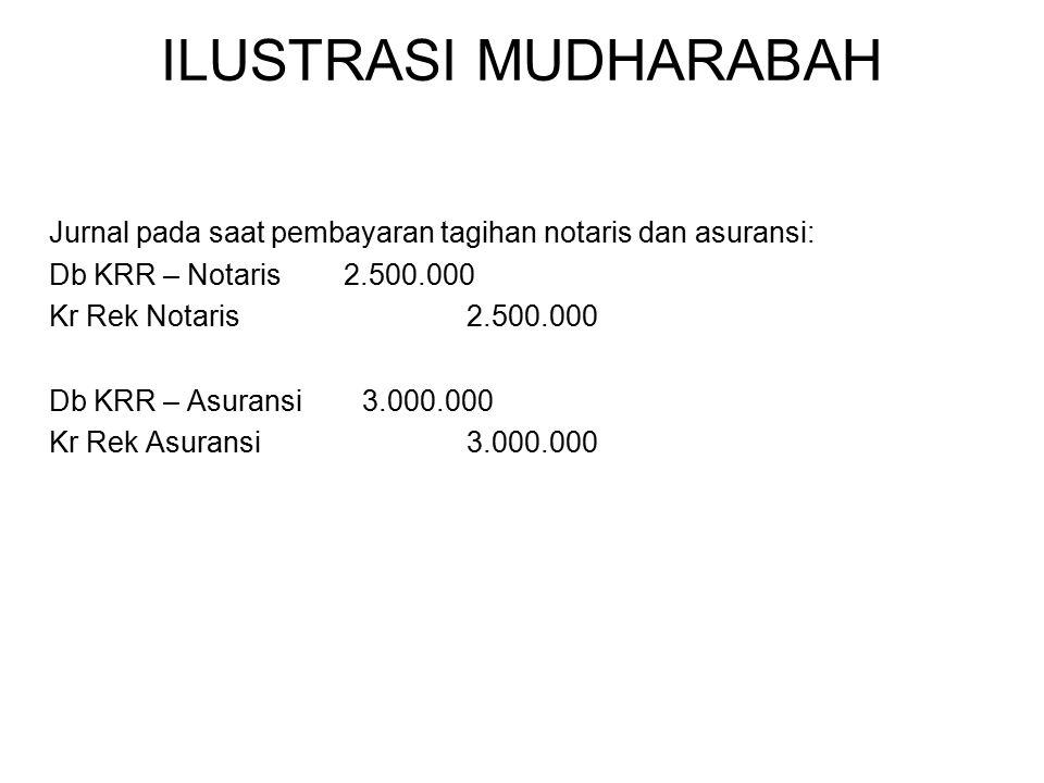ILUSTRASI MUDHARABAH Jurnal pada saat pembayaran tagihan notaris dan asuransi: Db KRR – Notaris 2.500.000.