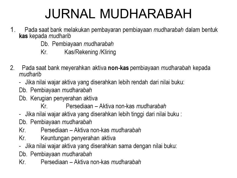 JURNAL MUDHARABAH 1. Pada saat bank melakukan pembayaran pembiayaan mudharabah dalam bentuk kas kepada mudharib.
