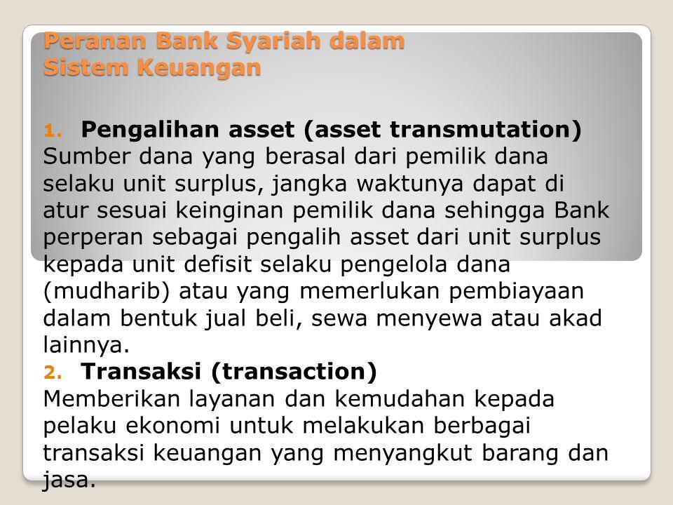 Peranan Bank Syariah dalam Sistem Keuangan