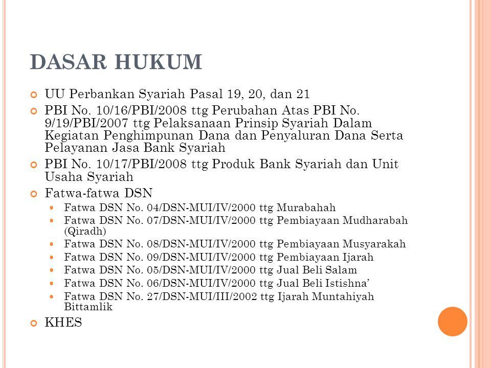 DASAR HUKUM UU Perbankan Syariah Pasal 19, 20, dan 21