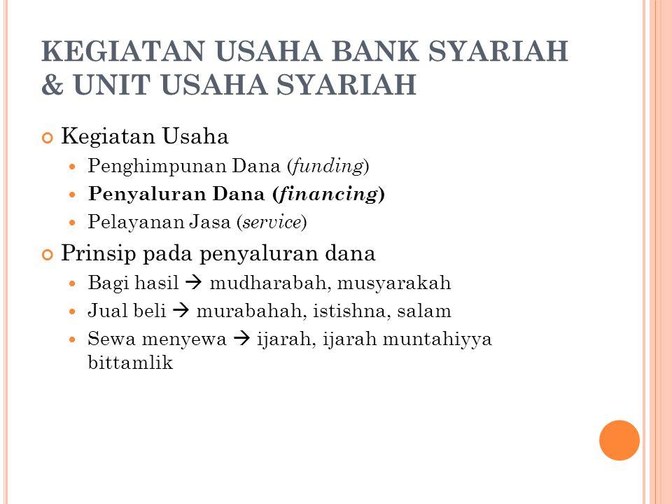 KEGIATAN USAHA BANK SYARIAH & UNIT USAHA SYARIAH