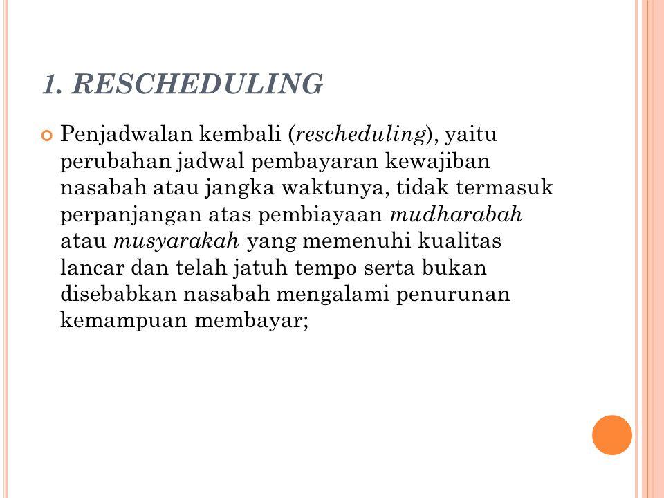 1. RESCHEDULING
