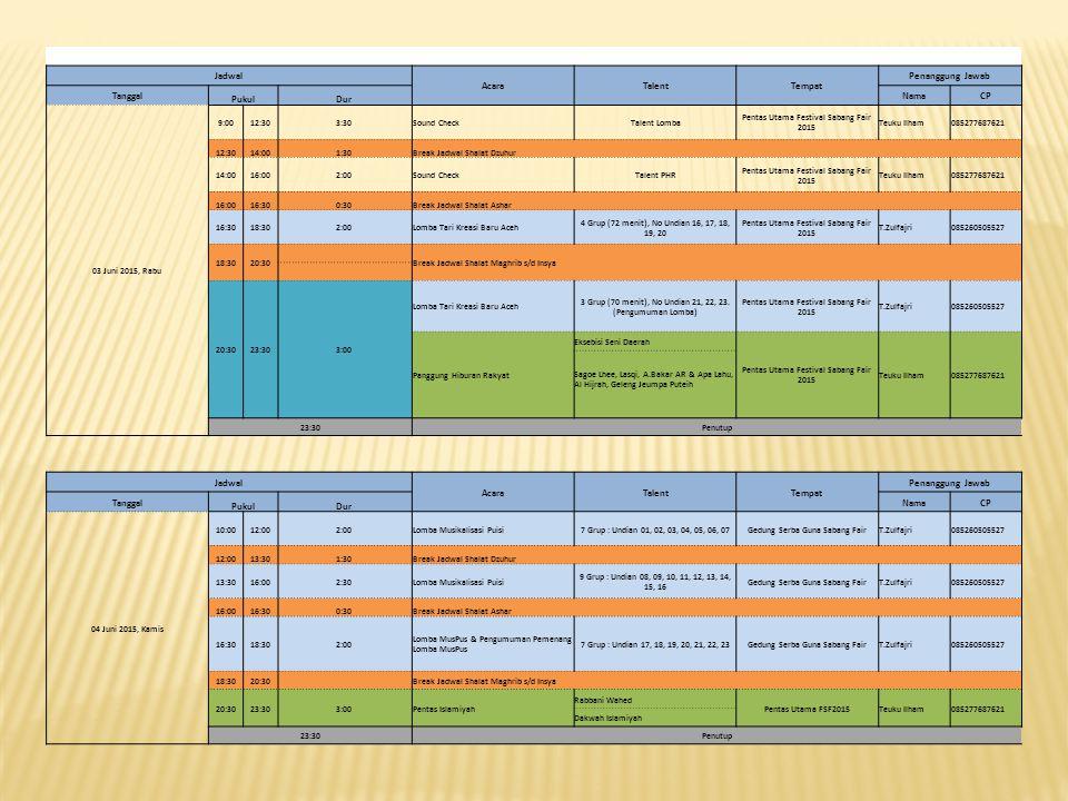 Jadwal Acara Talent Tempat Penanggung Jawab Tanggal Pukul Dur Nama CP