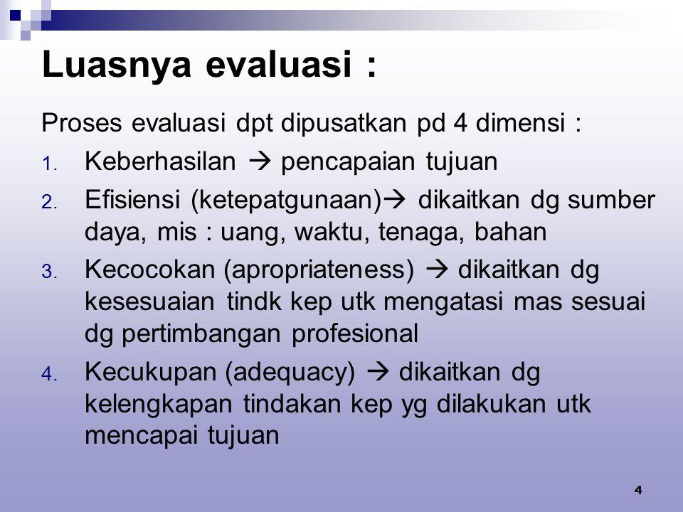 Luasnya evaluasi : Proses evaluasi dpt dipusatkan pd 4 dimensi :