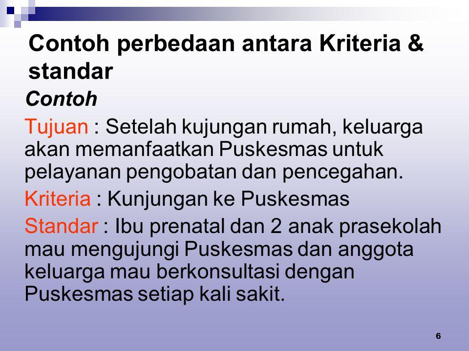 Contoh perbedaan antara Kriteria & standar