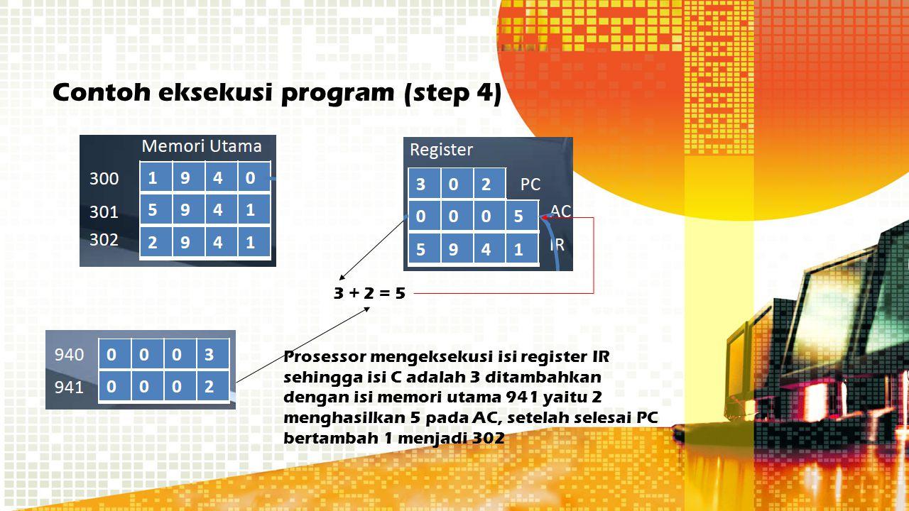 Contoh eksekusi program (step 4)