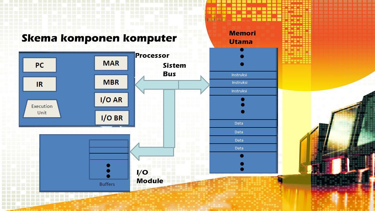 Skema komponen komputer