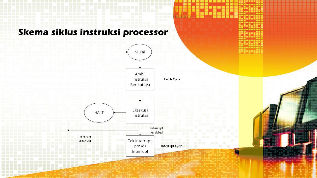 Skema siklus instruksi processor