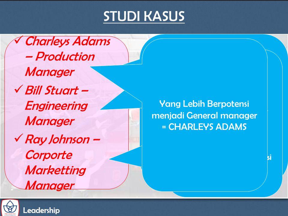 Yang Lebih Berpotensi menjadi General manager = CHARLEYS ADAMS