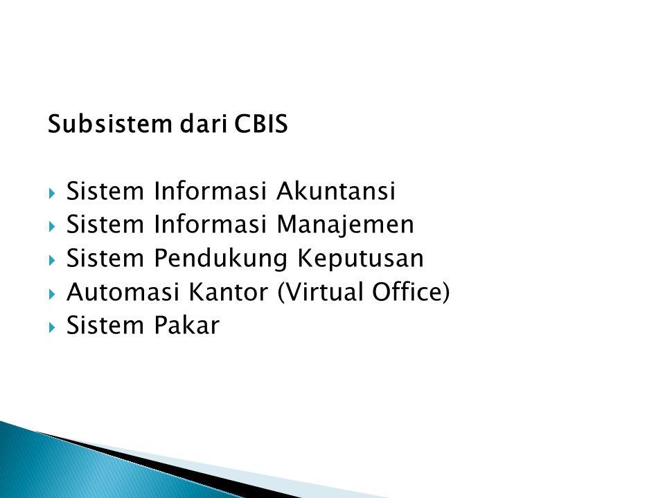 Subsistem dari CBIS Sistem Informasi Akuntansi. Sistem Informasi Manajemen. Sistem Pendukung Keputusan.