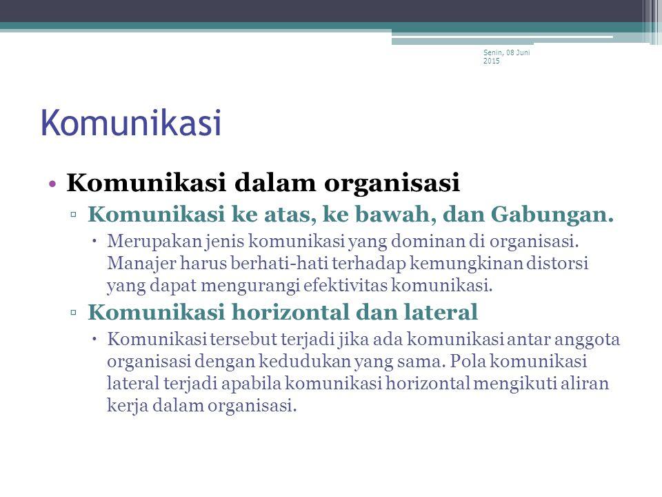 Komunikasi Komunikasi dalam organisasi