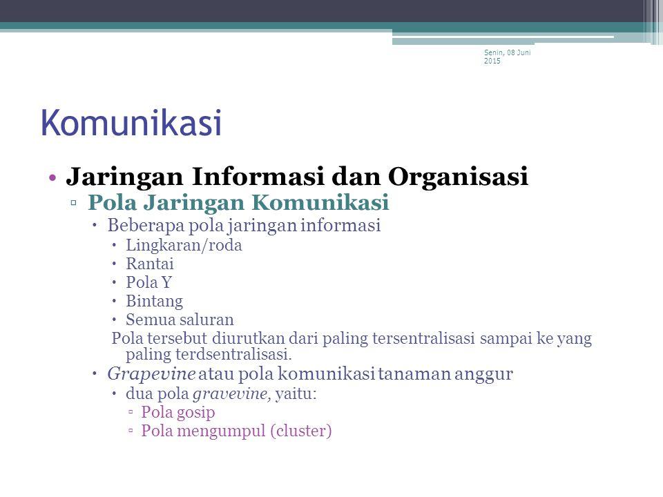 Komunikasi Jaringan Informasi dan Organisasi Pola Jaringan Komunikasi