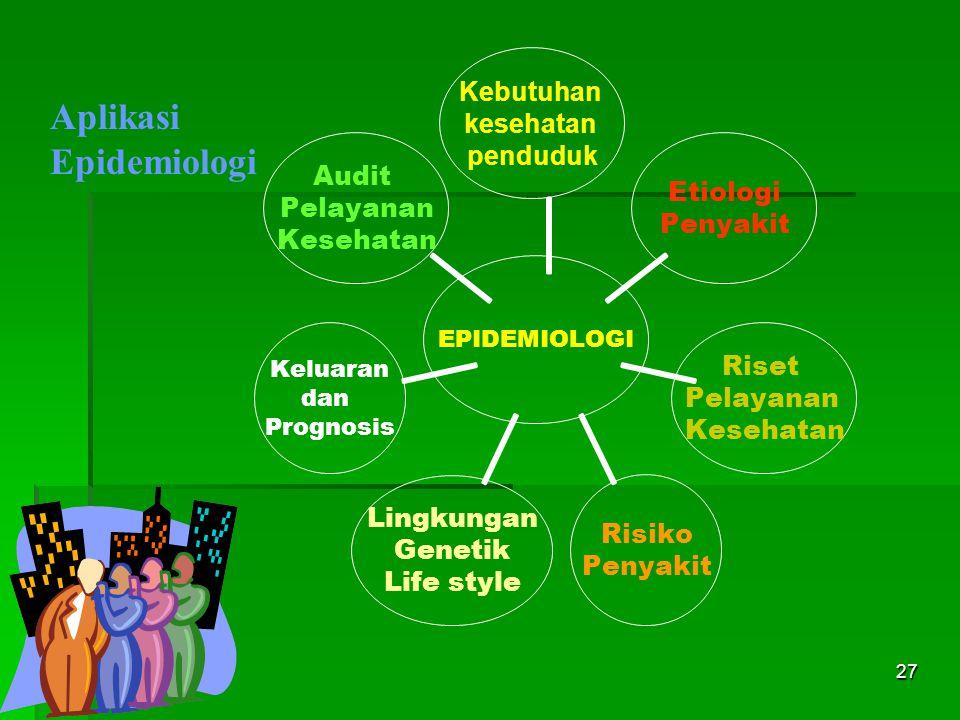 Aplikasi Epidemiologi