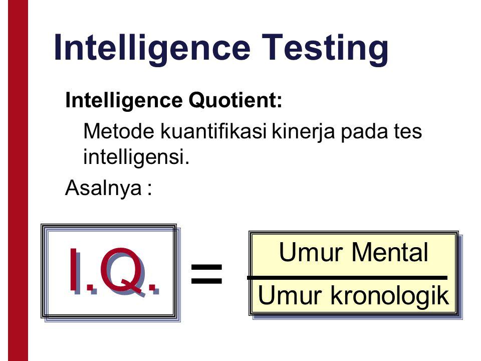 I.Q. = Intelligence Testing Umur Mental Umur kronologik