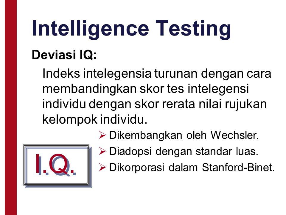 I.Q. Intelligence Testing Deviasi IQ: