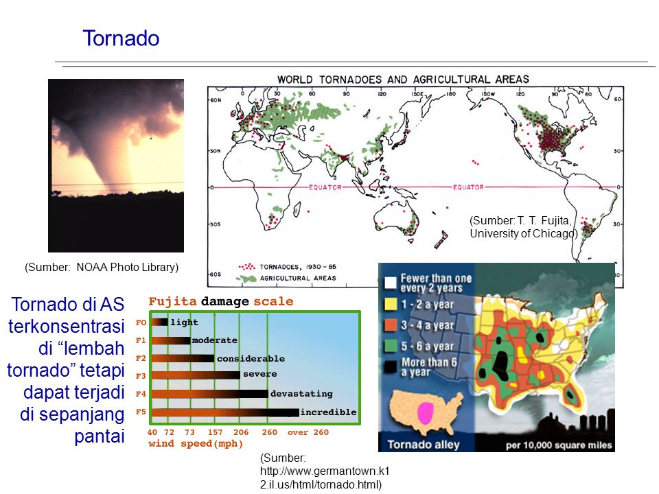 Tornado (Sumber: T. T. Fujita, University of Chicago) (Sumber: NOAA Photo Library)
