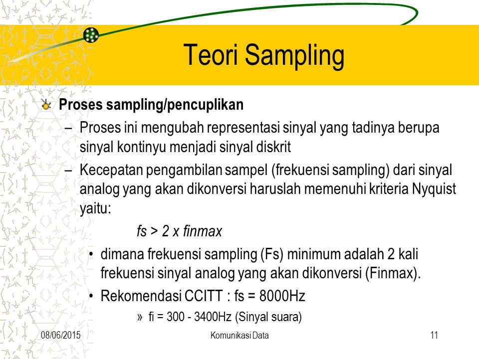 Teori Sampling Proses sampling/pencuplikan