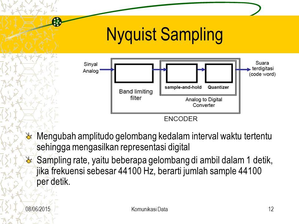 Nyquist Sampling Mengubah amplitudo gelombang kedalam interval waktu tertentu sehingga mengasilkan representasi digital.