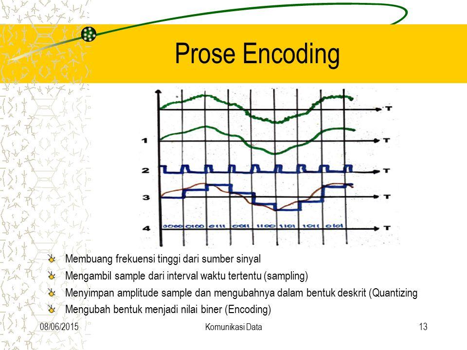 Prose Encoding Membuang frekuensi tinggi dari sumber sinyal