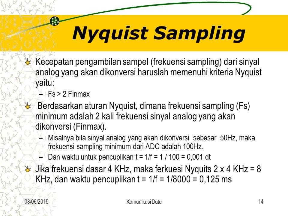 Nyquist Sampling Kecepatan pengambilan sampel (frekuensi sampling) dari sinyal analog yang akan dikonversi haruslah memenuhi kriteria Nyquist yaitu: