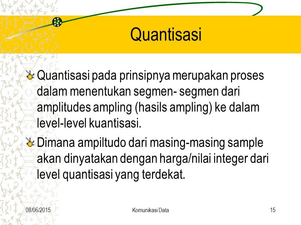 Quantisasi