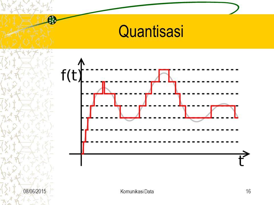 Quantisasi 16/04/2017 Komunikasi Data