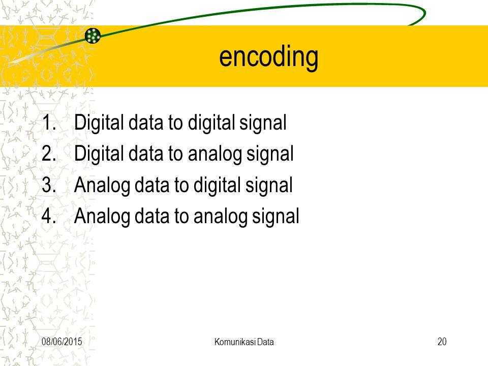 encoding Digital data to digital signal Digital data to analog signal