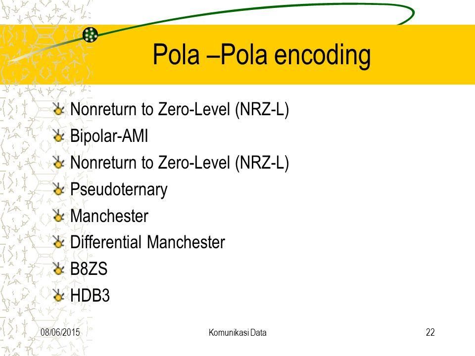 Pola –Pola encoding Nonreturn to Zero-Level (NRZ-L) Bipolar-AMI
