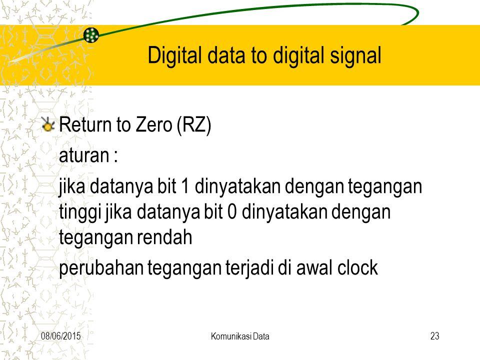Digital data to digital signal