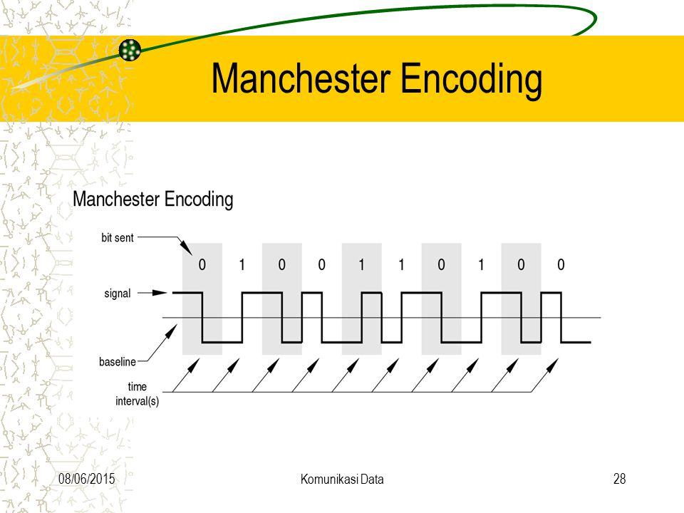 Manchester Encoding 16/04/2017 Komunikasi Data